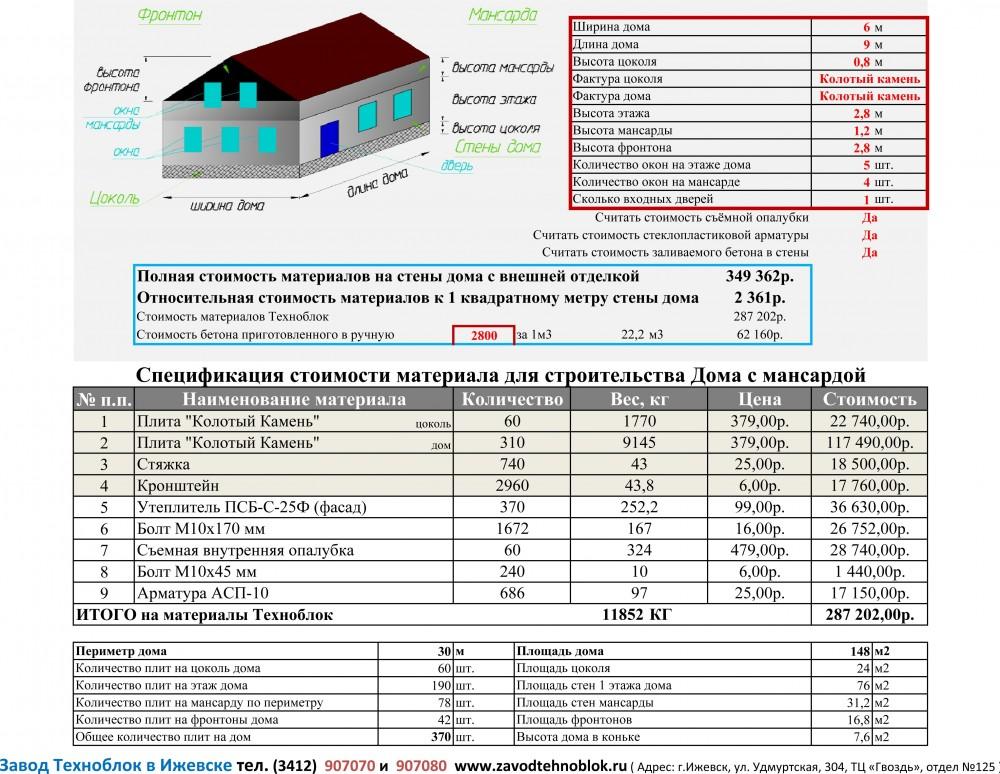 локальная смета на строительство жилого дома