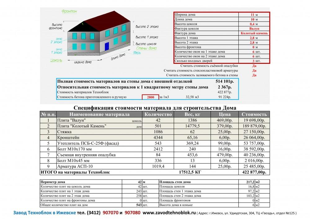 расходы на строительство
